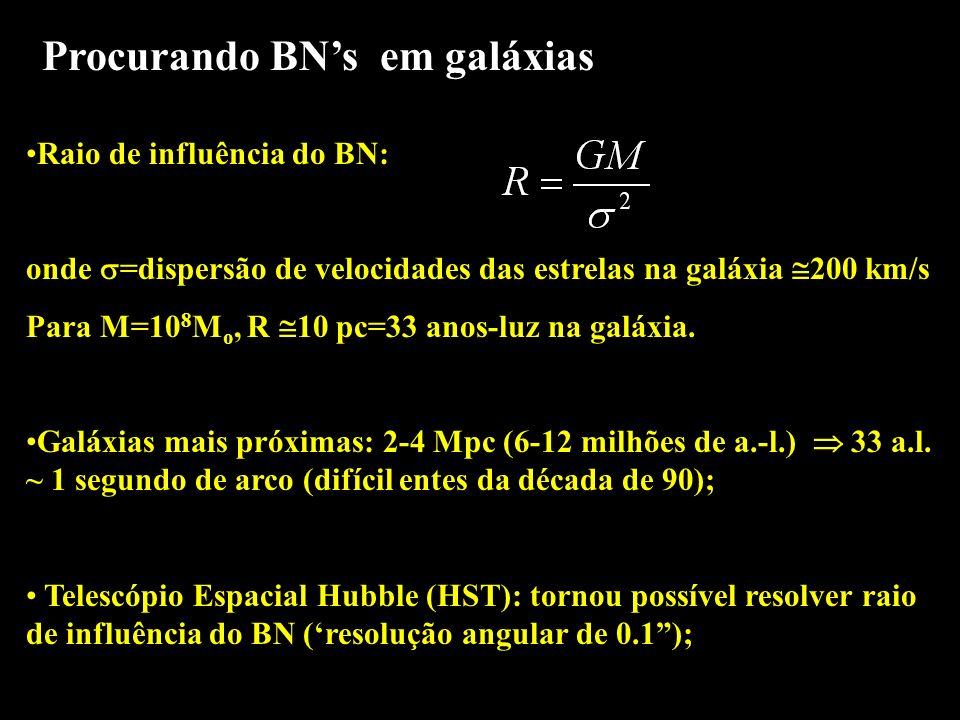 Raio de influência do BN: onde =dispersão de velocidades das estrelas na galáxia 200 km/s Para M=10 8 M o, R 10 pc=33 anos-luz na galáxia. Galáxias ma
