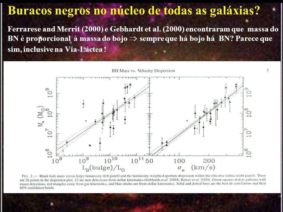 Buracos negros no núcleo de todas as galáxias? Ferrarese and Merrit (2000) e Gebhardt et al. (2000) encontraram que massa do BN é proporcional à massa