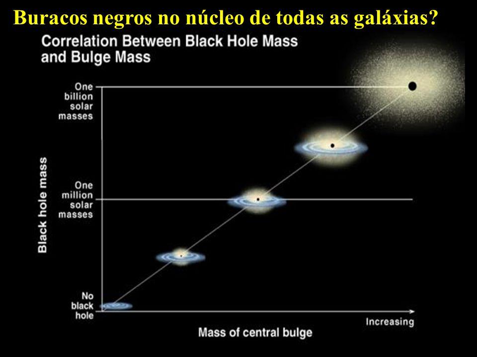Fig BN propto massa bojo Buracos negros no núcleo de todas as galáxias?