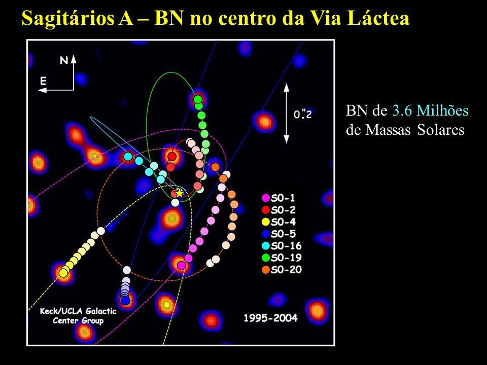 Sagitários A – BN no centro da Via Láctea BN de 3.6 Milhões de Massas Solares