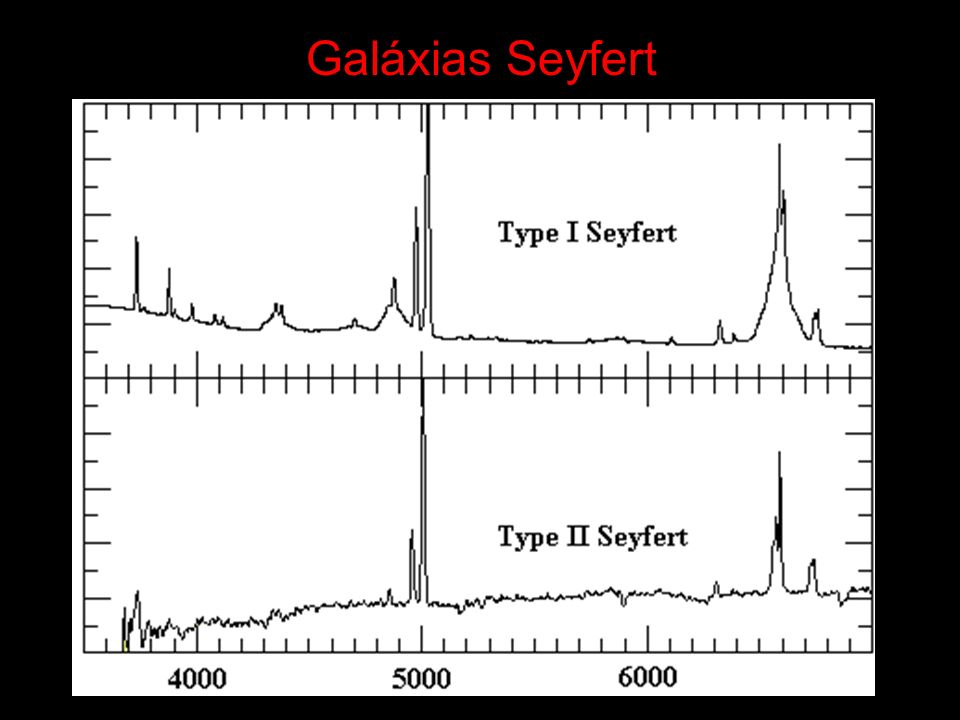 Galáxias Seyfert