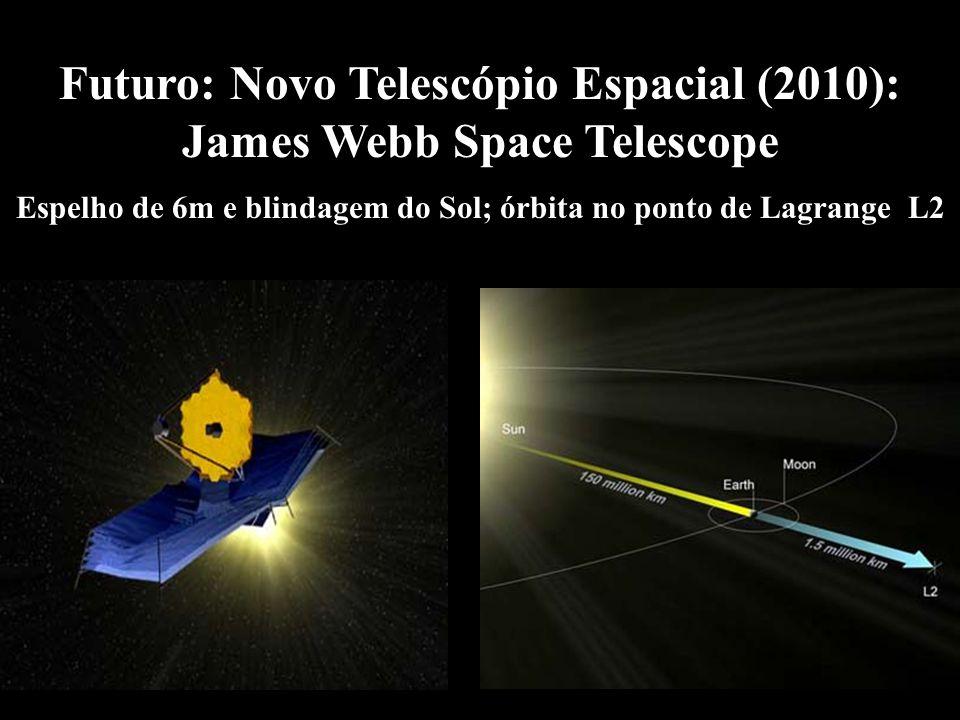 Futuro: Novo Telescópio Espacial (2010): James Webb Space Telescope Espelho de 6m e blindagem do Sol; órbita no ponto de Lagrange L2