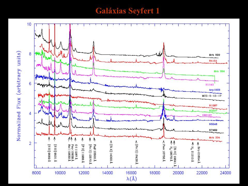 Galáxias Ativas Galáxias Seyfert 1