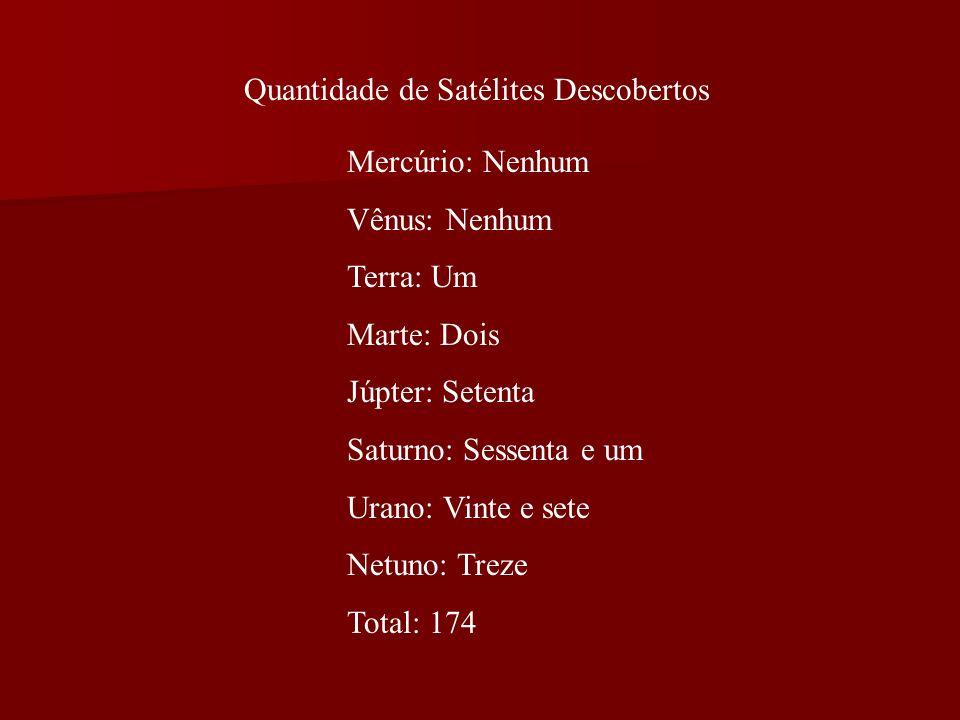 Quantidade de Satélites Descobertos Mercúrio: Nenhum Vênus: Nenhum Terra: Um Marte: Dois Júpter: Setenta Saturno: Sessenta e um Urano: Vinte e sete Netuno: Treze Total: 174