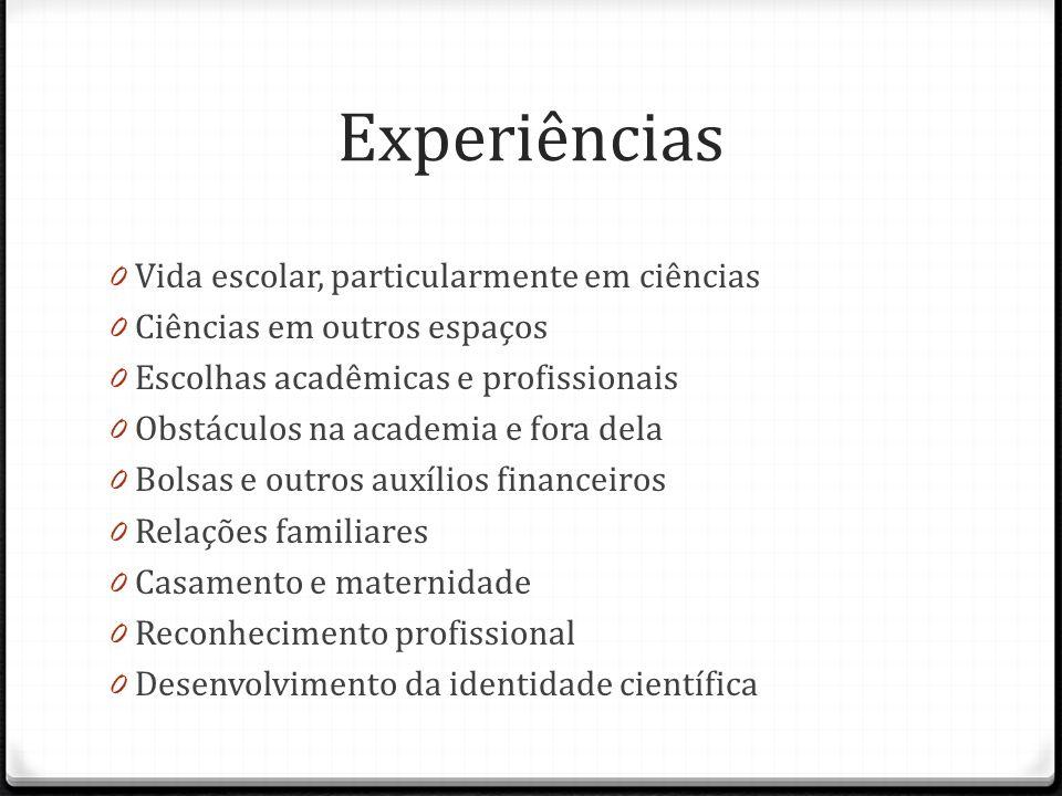 Experiências 0 Vida escolar, particularmente em ciências 0 Ciências em outros espaços 0 Escolhas acadêmicas e profissionais 0 Obstáculos na academia e