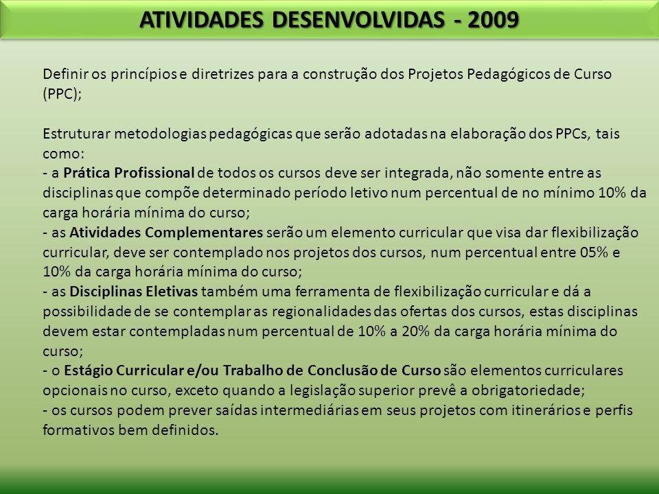 ATIVIDADES DESENVOLVIDAS - 2009 Regulamentos de Ensino – aprovados pelo CONSUP -Organização Didática dos Cursos Técnicos de Nível Médio -Organização Didática dos Cursos de Graduação -Avaliação do Rendimento Escolar Regulamentos de Ensino – Propostas -Atividades Complementares -Aproveitamento de Estudos -Consulta e Revisão de Atividades Avaliativas