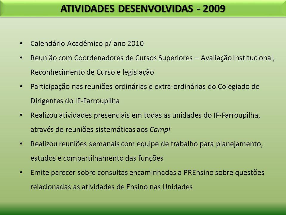 ATIVIDADES DESENVOLVIDAS - 2010 Regulamento Aprovados: -Setor de Registros Acadêmicos -Bibliotecas Expedição - Instruções Normativas: - Criação, funcionamento e atribuições do Núcleo Docente Estruturante – NDE.