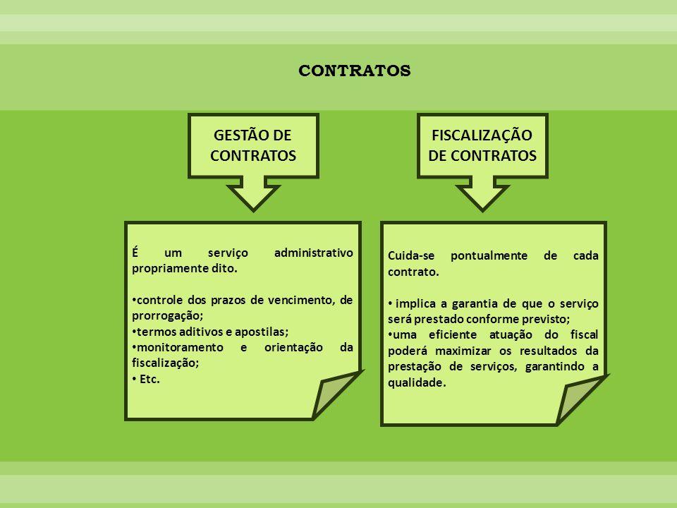 É um serviço administrativo propriamente dito. controle dos prazos de vencimento, de prorrogação; termos aditivos e apostilas; monitoramento e orienta