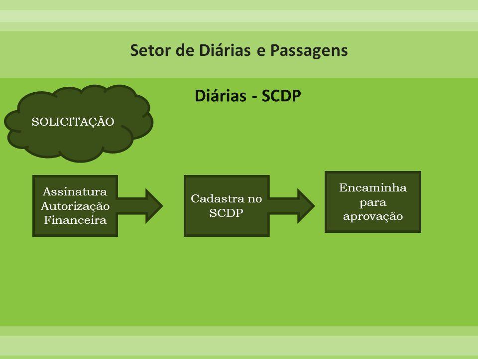 Encaminha para aprovação Assinatura Autorização Financeira Cadastra no SCDP SOLICITAÇÃO Diárias - SCDP