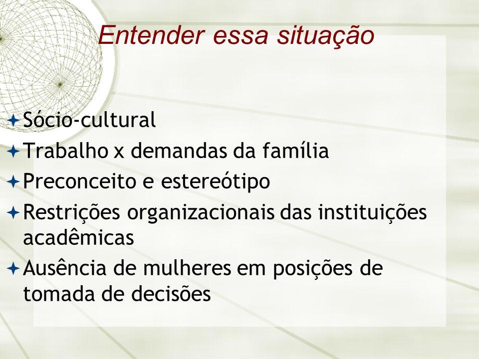 Entender essa situação Sócio-cultural Trabalho x demandas da família Preconceito e estereótipo Restrições organizacionais das instituições acadêmicas Ausência de mulheres em posições de tomada de decisões