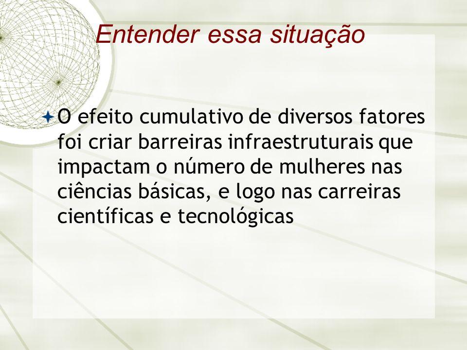 Entender essa situação O efeito cumulativo de diversos fatores foi criar barreiras infraestruturais que impactam o número de mulheres nas ciências básicas, e logo nas carreiras científicas e tecnológicas