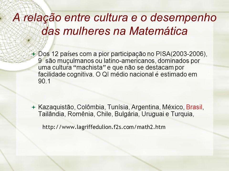A relação entre cultura e o desempenho das mulheres na Matemática Dos 12 pa íses com a pior participação no PISA(2003-2006), 9 são muçulmanos ou latino-americanos, dominados por uma cultura machista e que não se destacam por facilidade cognitiva.