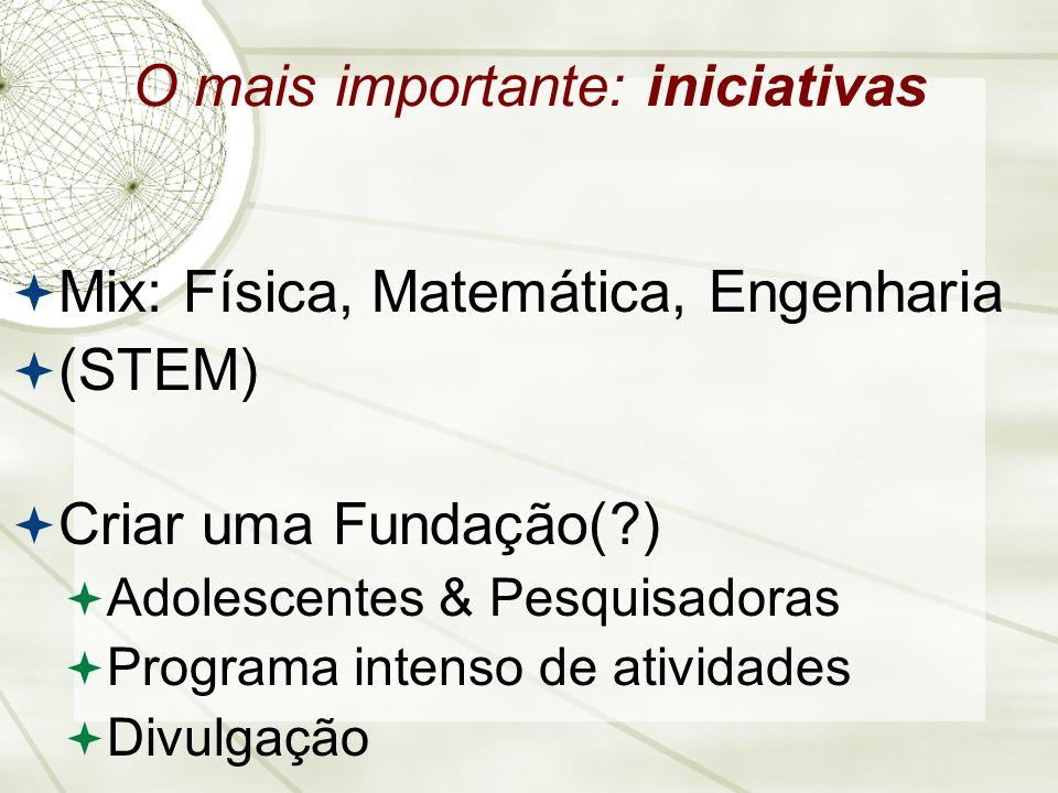 O mais importante: iniciativas Mix: Física, Matemática, Engenharia (STEM) Criar uma Fundação(?) Adolescentes & Pesquisadoras Programa intenso de atividades Divulgação