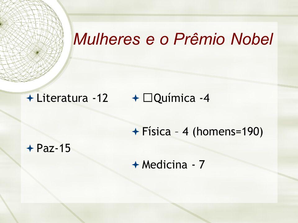 Mulheres e o Prêmio Nobel Literatura -12 Paz-15 Química -4 Física – 4 (homens=190) Medicina - 7