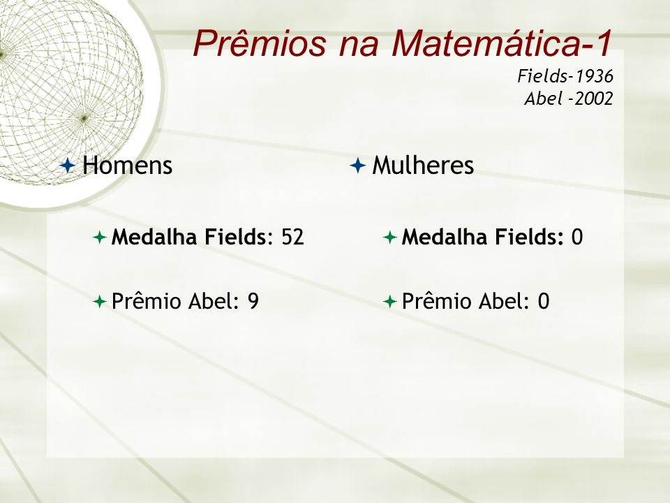 Medalha Fields: Previsão e Esperança A female Fields Medalist is predicted to surface once every 103 years.
