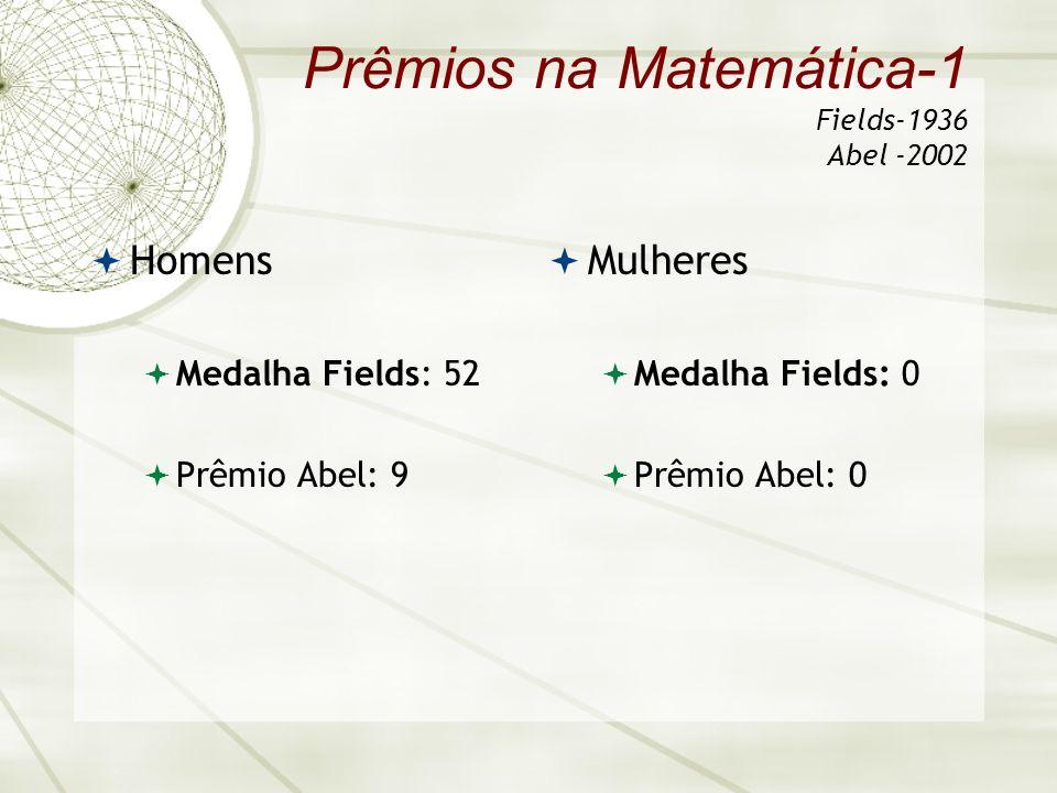 Prêmios na Matemática-1 Fields-1936 Abel -2002 Homens Medalha Fields: 52 Prêmio Abel: 9 Mulheres Medalha Fields: 0 Prêmio Abel: 0
