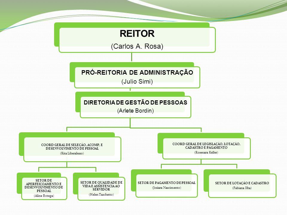 REITOR (Carlos A.