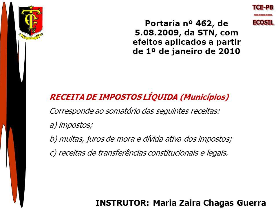 INSTRUTOR: Maria Zaira Chagas Guerra RECEITA DE IMPOSTOS LÍQUIDA (Municípios) Corresponde ao somatório das seguintes receitas: a) impostos; b) multas, juros de mora e dívida ativa dos impostos; c) receitas de transferências constitucionais e legais.