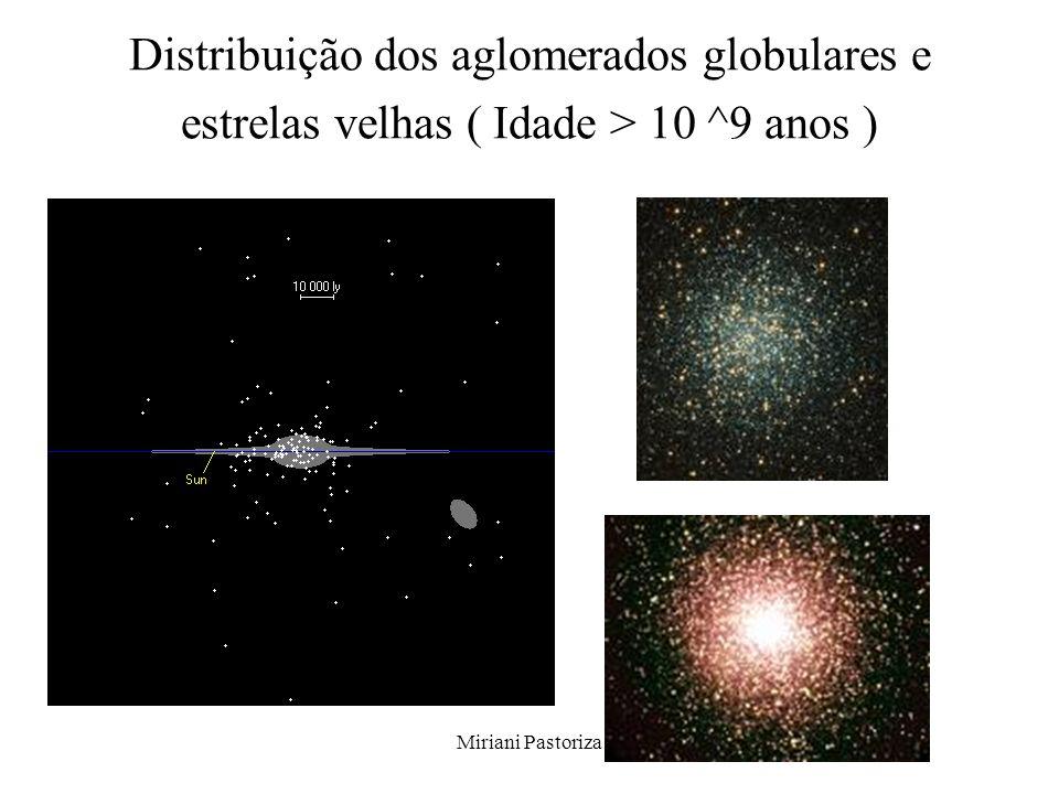 Miriani Pastoriza Distribuição dos aglomerados globulares e estrelas velhas ( Idade > 10 ^9 anos )