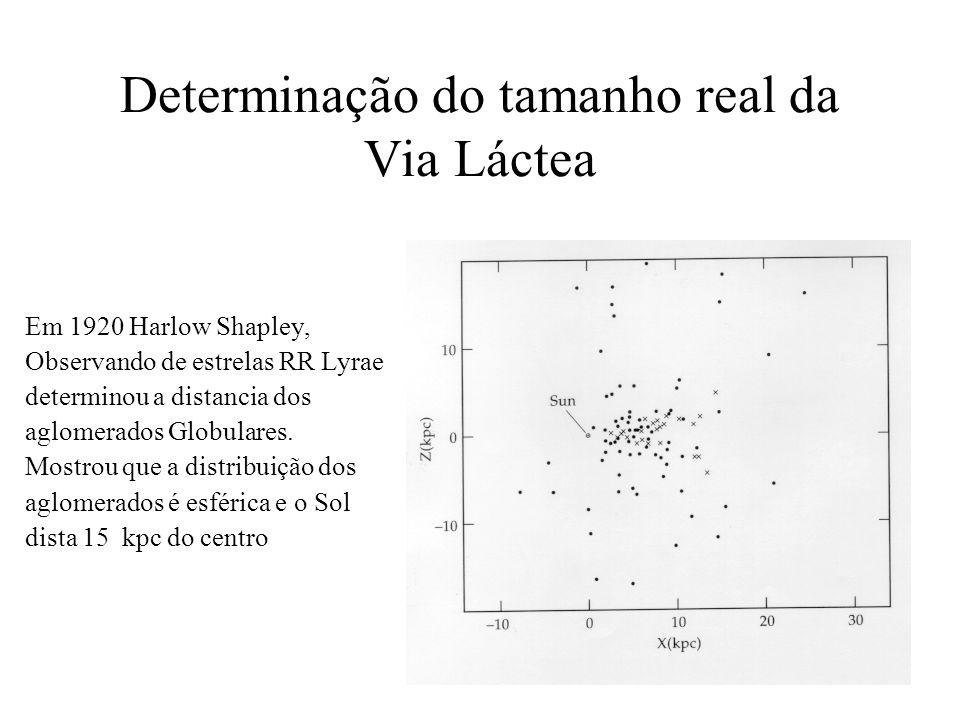 Miriani Pastoriza Determinação do tamanho real da Via Láctea Em 1920 Harlow Shapley, Observando de estrelas RR Lyrae determinou a distancia dos aglome