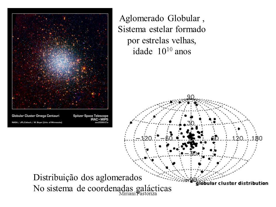 Miriani Pastoriza Aglomerado Globular, Sistema estelar formado por estrelas velhas, idade 10 10 anos Distribuição dos aglomerados No sistema de coorde