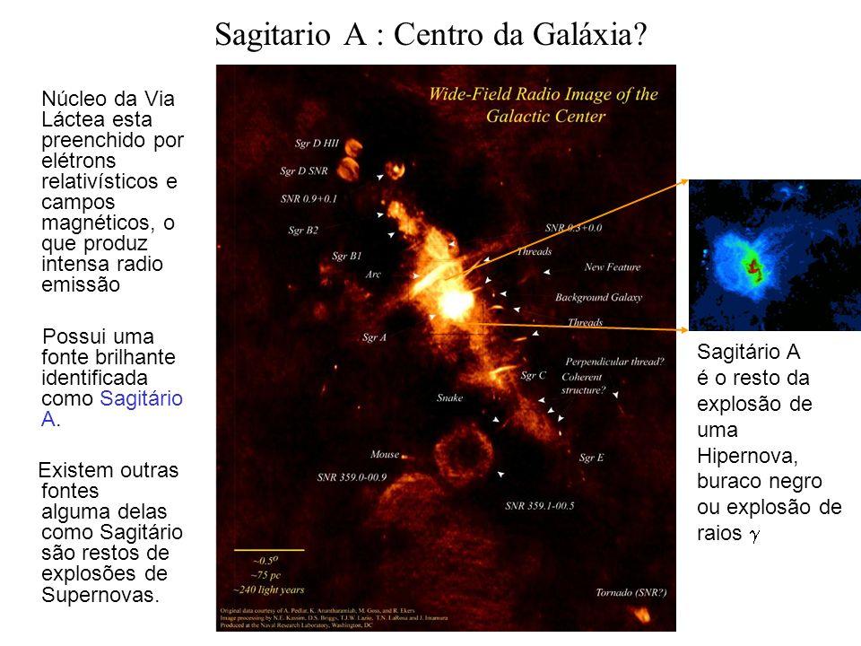 Miriani Pastoriza Sagitario A : Centro da Galáxia? Núcleo da Via Láctea esta preenchido por elétrons relativísticos e campos magnéticos, o que produz