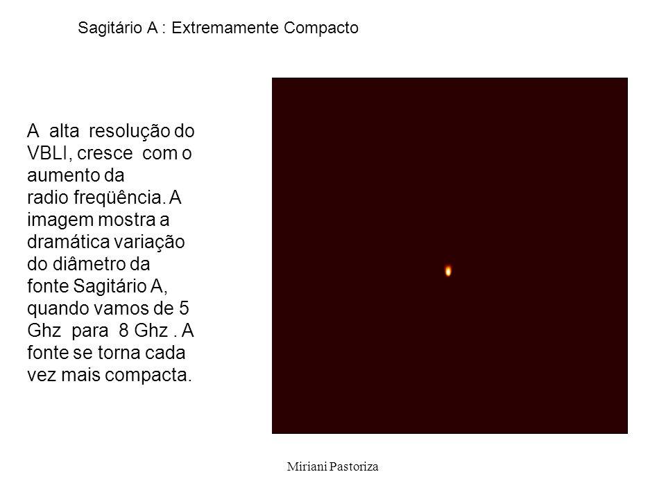 Miriani Pastoriza A alta resolução do VBLI, cresce com o aumento da radio freqüência. A imagem mostra a dramática variação do diâmetro da fonte Sagitá