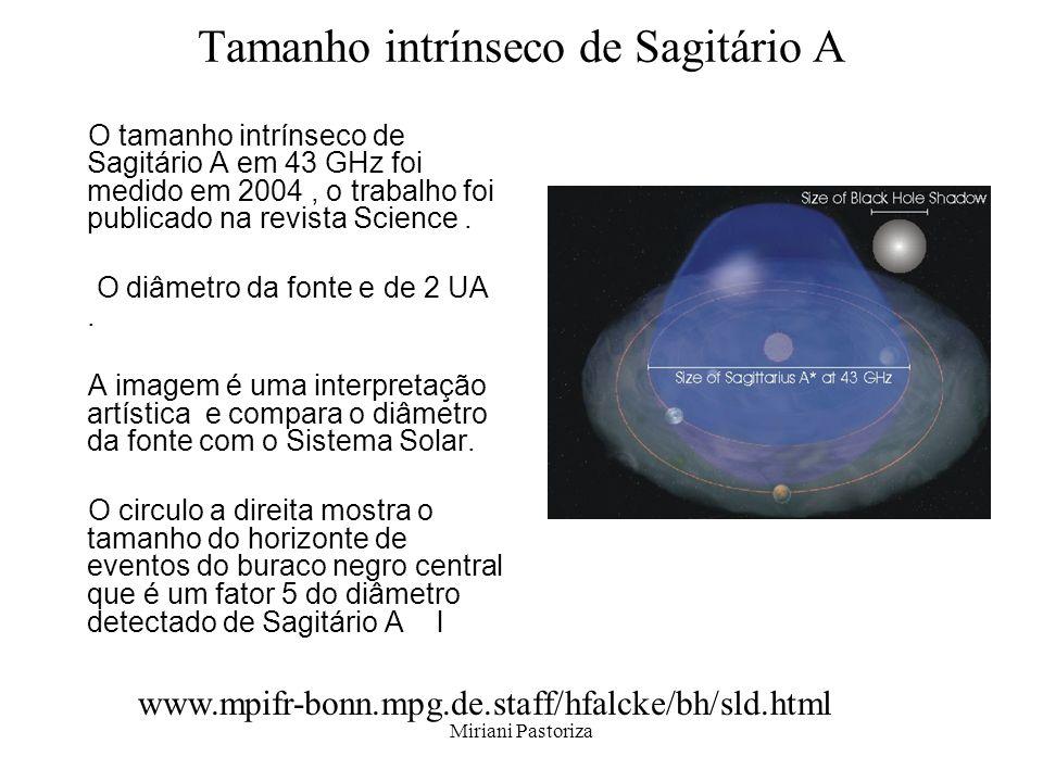 Miriani Pastoriza Tamanho intrínseco de Sagitário A O tamanho intrínseco de Sagitário A em 43 GHz foi medido em 2004, o trabalho foi publicado na revi