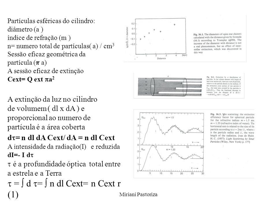 Miriani Pastoriza Partículas esféricas do cilindro: diâmetro (a ) índice de refração (m ) n= numero total de partículas( a) / cm 3 Sessão eficaz geomé