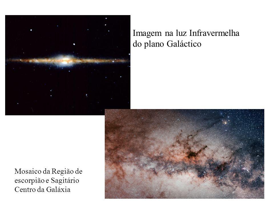 Mosaico da Região de escorpião e Sagitário Centro da Galáxia Imagem na luz Infravermelha do plano Galáctico