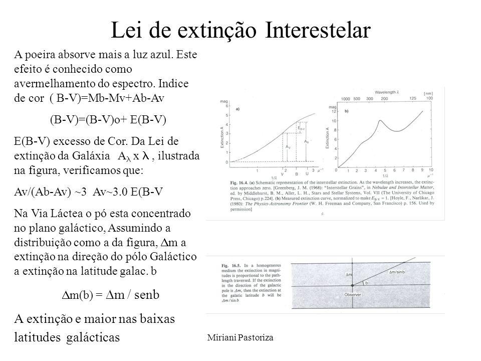 Miriani Pastoriza Lei de extinção Interestelar A poeira absorve mais a luz azul. Este efeito é conhecido como avermelhamento do espectro. Indice de co