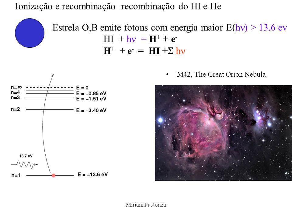 M42, The Great Orion Nebula Estrela O,B emite fotons com energia maior E(h ) > 13.6 ev HI + h = H + + e - H + + e - = HI + h Ionização e recombinação