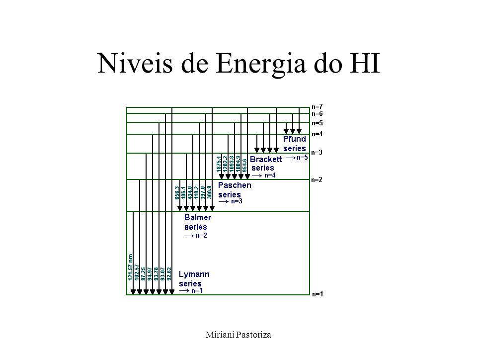 Miriani Pastoriza Niveis de Energia do HI
