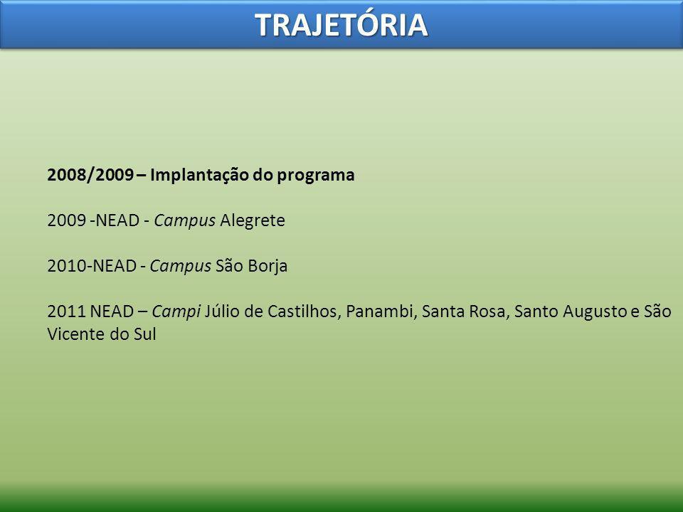 TRAJETÓRIATRAJETÓRIA 2008/2009 – Implantação do programa 2009 -NEAD - Campus Alegrete 2010-NEAD - Campus São Borja 2011 NEAD – Campi Júlio de Castilho