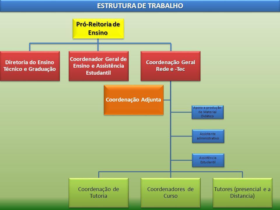 Diretoria do Ensino Técnico e Graduação Coordenador Geral de Ensino e Assistência Estudantil Coordenação Geral Rede e -Tec Coordenação de Tutoria Coor