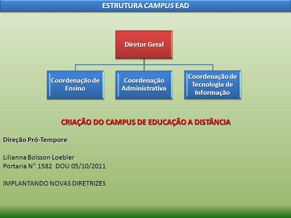Diretor Geral Coordenação de Ensino Coordenação Administrativa Coordenação de Tecnologia de Informação CRIAÇÃO DO CAMPUS DE EDUCAÇÃO A DISTÂNCIA Direç