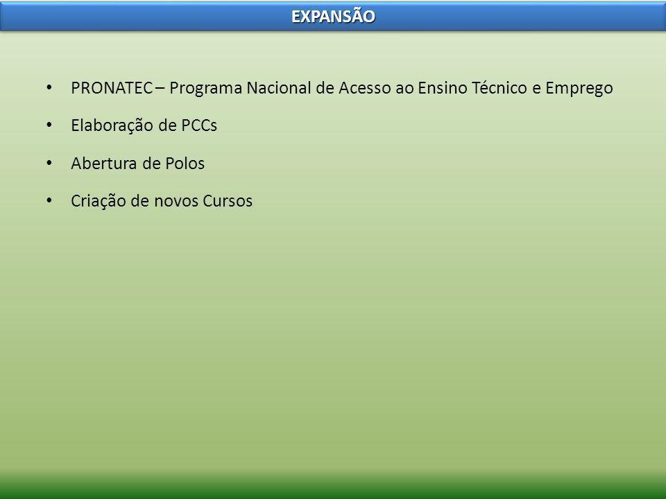 PRONATEC – Programa Nacional de Acesso ao Ensino Técnico e Emprego Elaboração de PCCs Abertura de Polos Criação de novos Cursos EXPANSÃOEXPANSÃO