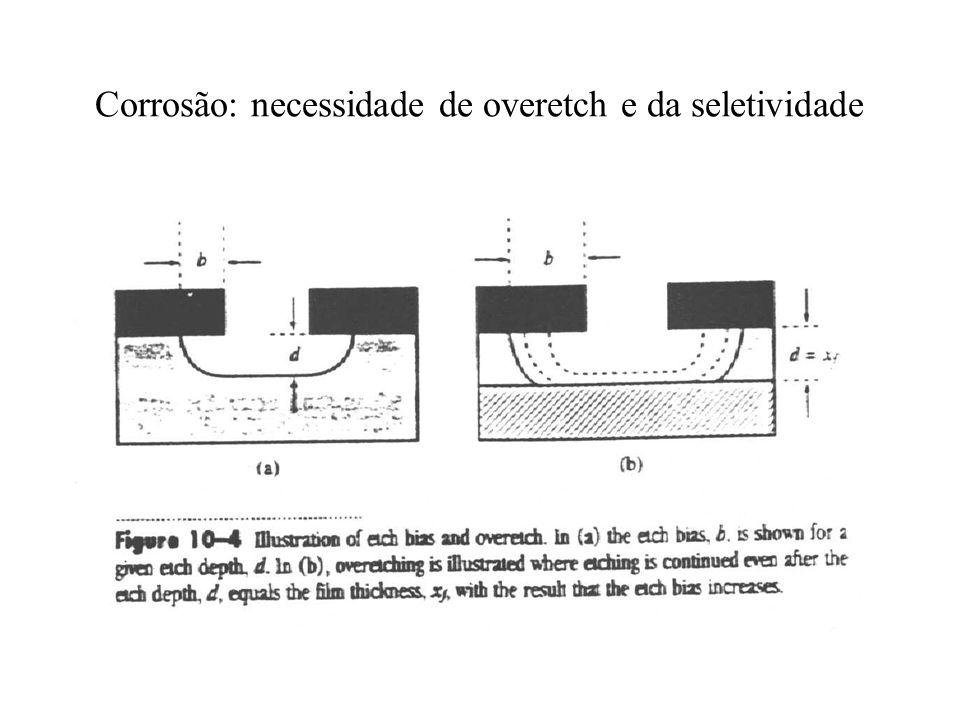 Corrosão: necessidade de overetch e da seletividade