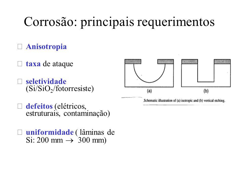 Corrosão: principais requerimentos •Anisotropia •taxa de ataque •seletividade (Si/SiO 2 /fotorresiste) •defeitos (elétricos, estruturais, contaminação