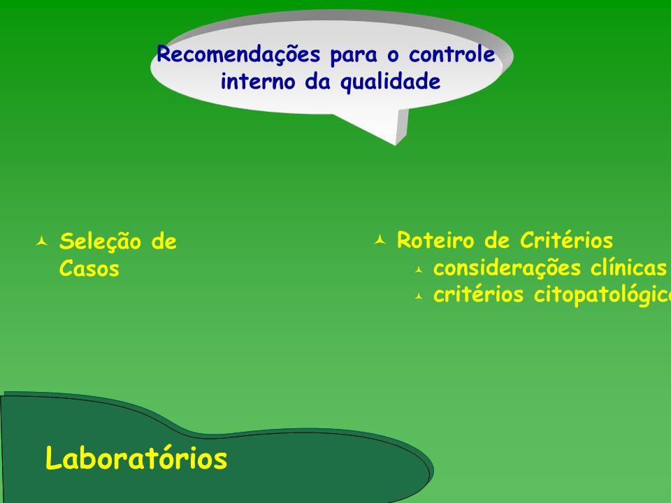 Recomendações para o controle interno da qualidade © Seleção de Casos © Roteiro de Critérios © considerações clínicas © critérios citopatológicos Labo