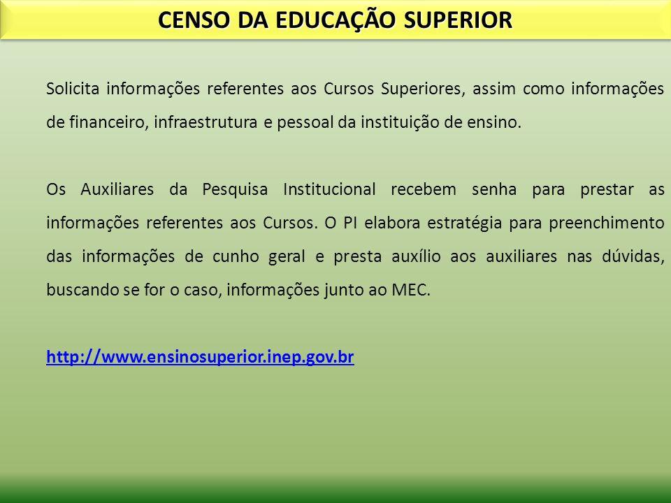 CENSO DA EDUCAÇÃO SUPERIOR Solicita informações referentes aos Cursos Superiores, assim como informações de financeiro, infraestrutura e pessoal da in