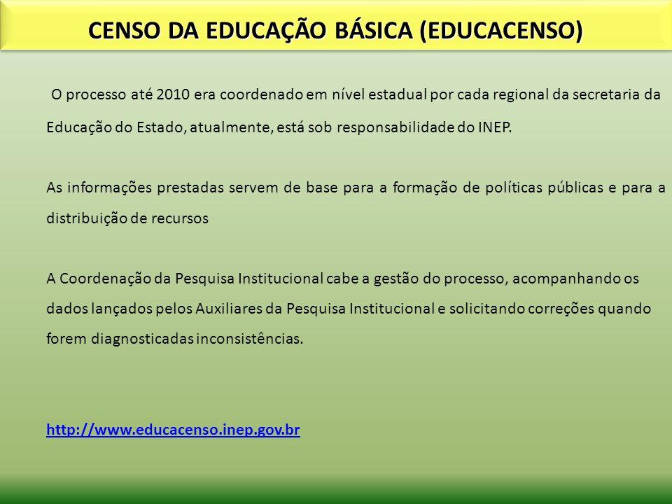 O processo até 2010 era coordenado em nível estadual por cada regional da secretaria da Educação do Estado, atualmente, está sob responsabilidade do I