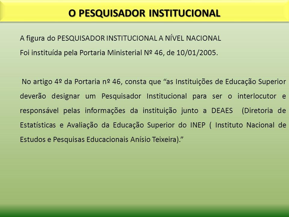 A figura do PESQUISADOR INSTITUCIONAL A NÍVEL NACIONAL Foi instituída pela Portaria Ministerial Nº 46, de 10/01/2005. No artigo 4º da Portaria nº 46,