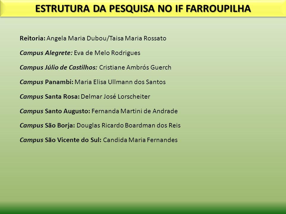 IFFarroupilha - Campus São Borja Matrículas em curso + Integralizados em Fase Escolar Técnicos de Nível Médio 663 Licenciaturas 0 Outros 356 Total:1019