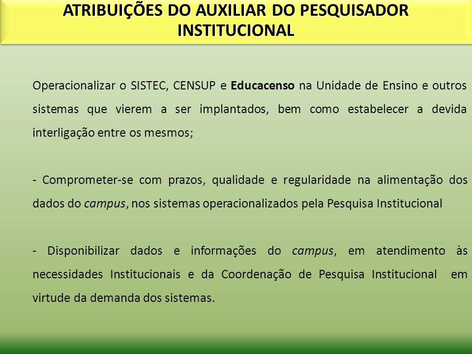 Sistemas Gerenciados pela Pesquisa Institucional e-MEC ENADE EDUCACENSO Censo da Educação Básica SISTEC – Sistema Nacional de Informações da Educação Profissional e Tecnológica.