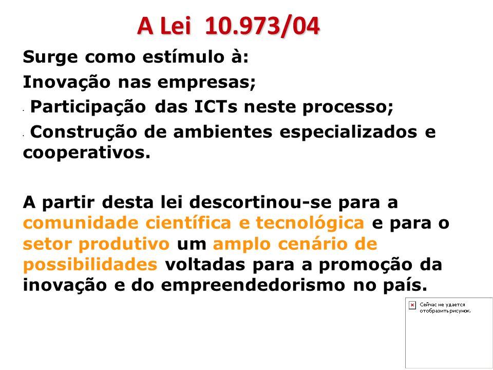 Surge como estímulo à: Inovação nas empresas; Participação das ICTs neste processo; Construção de ambientes especializados e cooperativos. A partir de