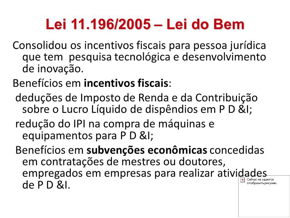 Consolidou os incentivos fiscais para pessoa jurídica que tem pesquisa tecnológica e desenvolvimento de inovação.