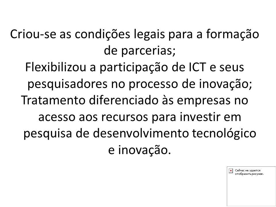 Criou-se as condições legais para a formação de parcerias; Flexibilizou a participação de ICT e seus pesquisadores no processo de inovação; Tratamento diferenciado às empresas no acesso aos recursos para investir em pesquisa de desenvolvimento tecnológico e inovação.