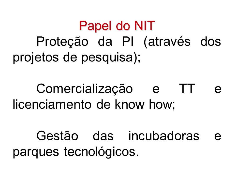 Papel do NIT Proteção da PI (através dos projetos de pesquisa); Comercialização e TT e licenciamento de know how; Gestão das incubadoras e parques tecnológicos.