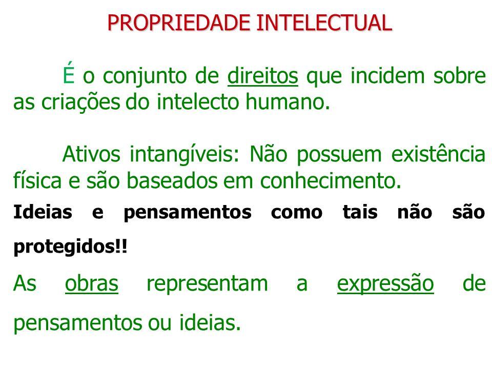 PROPRIEDADE INTELECTUAL É o conjunto de direitos que incidem sobre as criações do intelecto humano. Ativos intangíveis: Não possuem existência física